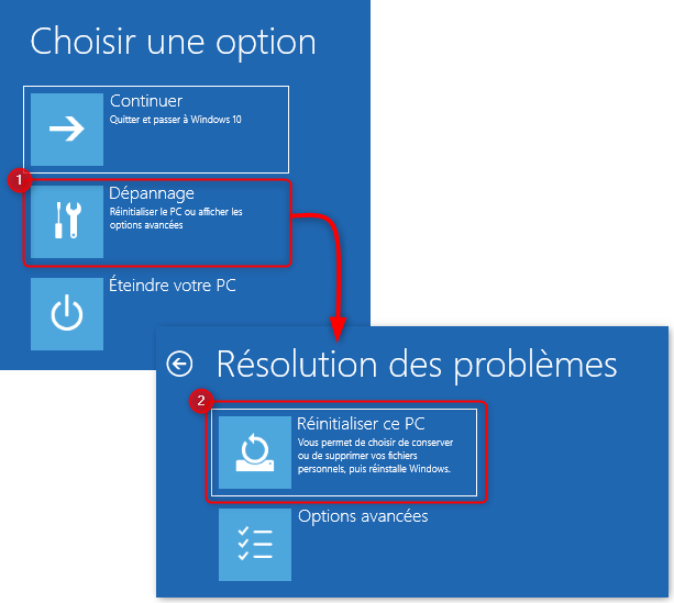 Réinitialiser via WinRe sur Windows 10